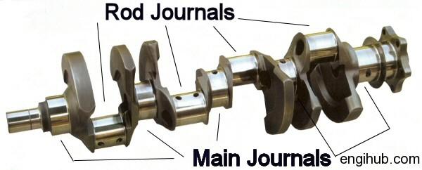 Crankshaft of internal combustion engine