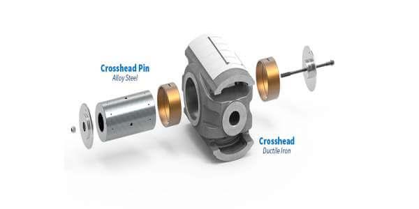 cross head reciprocating air compressor