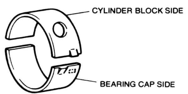 main bearing reciprocating air compressor